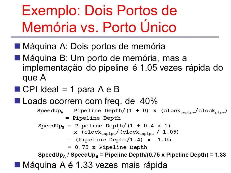 Exemplo: Dois Portos de Memória vs. Porto Único Máquina A: Dois portos de memória Máquina B: Um porto de memória, mas a implementação do pipeline é 1.