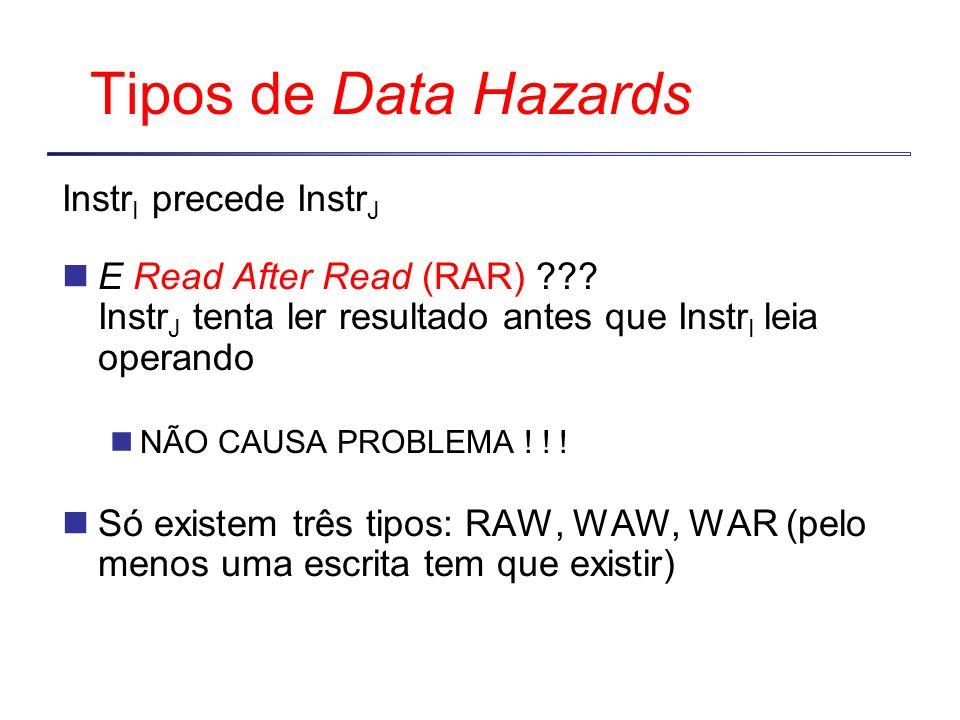 Tipos de Data Hazards Instr I precede Instr J E Read After Read (RAR) ??? Instr J tenta ler resultado antes que Instr I leia operando NÃO CAUSA PROBLE