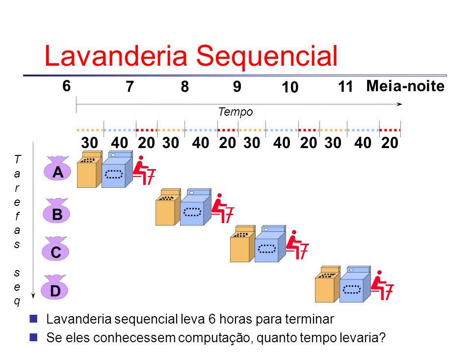 Lavanderia Sequencial Lavanderia sequencial leva 6 horas para terminar Se eles conhecessem computação, quanto tempo levaria? ABCD 30402030402030402030