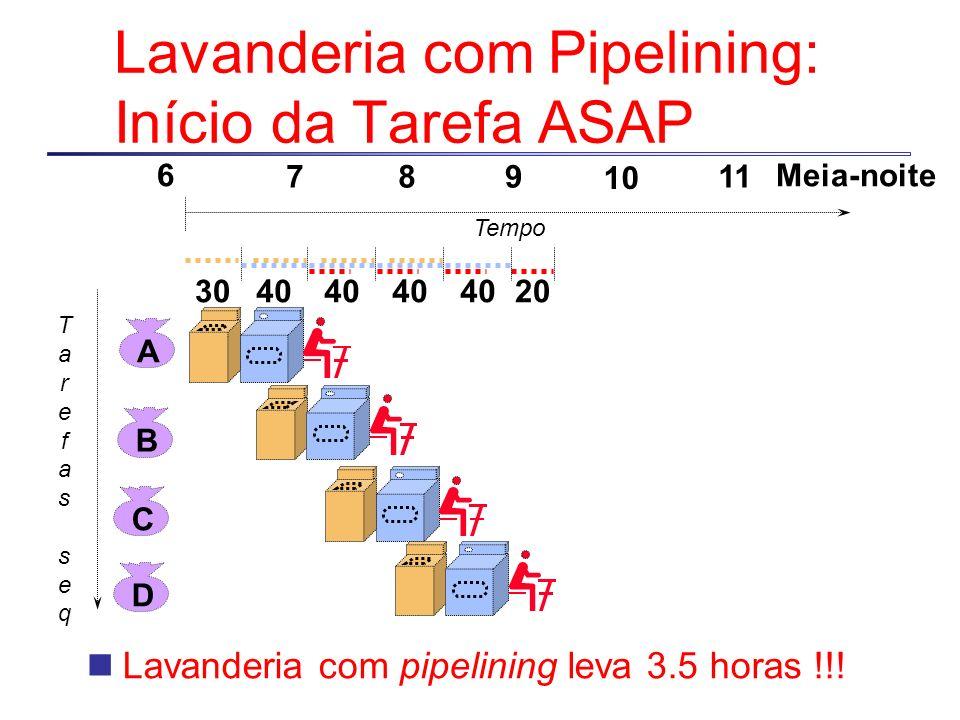Lavanderia com Pipelining: Início da Tarefa ASAP Lavanderia com pipelining leva 3.5 horas !!! ABCD 6 789 10 11 Meia-noite TarefasseqTarefasseq Tempo 3