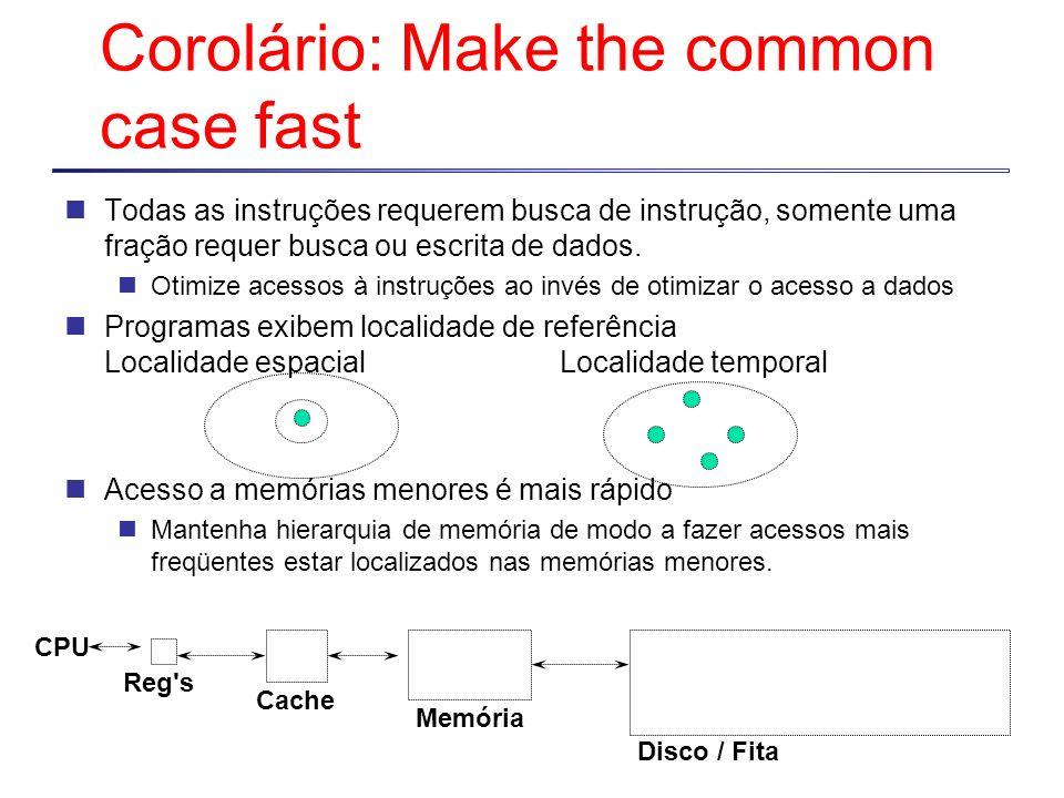 Corolário: Make the common case fast Todas as instruções requerem busca de instrução, somente uma fração requer busca ou escrita de dados. Otimize ace