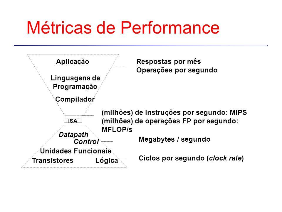 Métricas de Performance (milhões) de instruções por segundo: MIPS (milhões) de operações FP por segundo: MFLOP/s Ciclos por segundo (clock rate) Megab