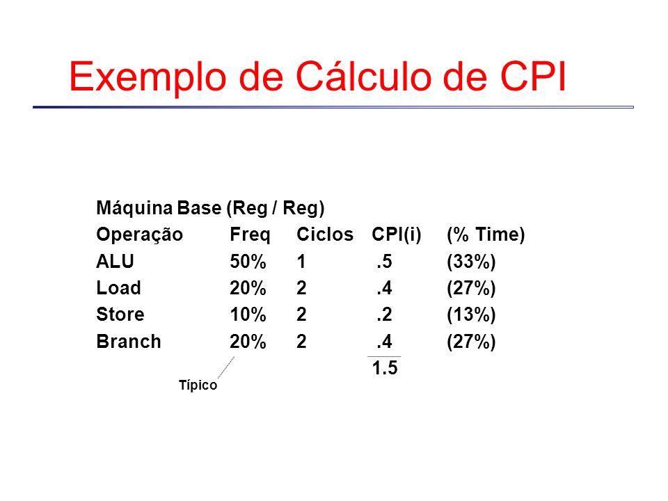 Exemplo de Cálculo de CPI Típico Máquina Base (Reg / Reg) OperaçãoFreqCiclosCPI(i)(% Time) ALU50%1.5(33%) Load20%2.4(27%) Store10%2.2(13%) Branch20%2.
