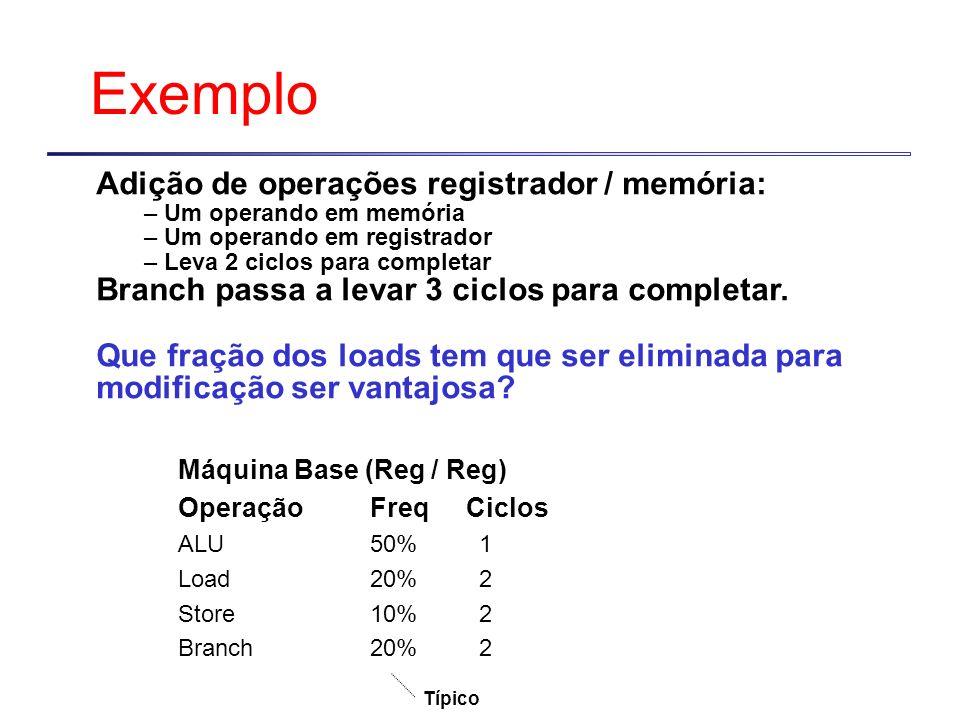 Exemplo Máquina Base (Reg / Reg) OperaçãoFreqCiclos ALU50% 1 Load20% 2 Store10% 2 Branch20% 2 Típico Adição de operações registrador / memória: – Um o