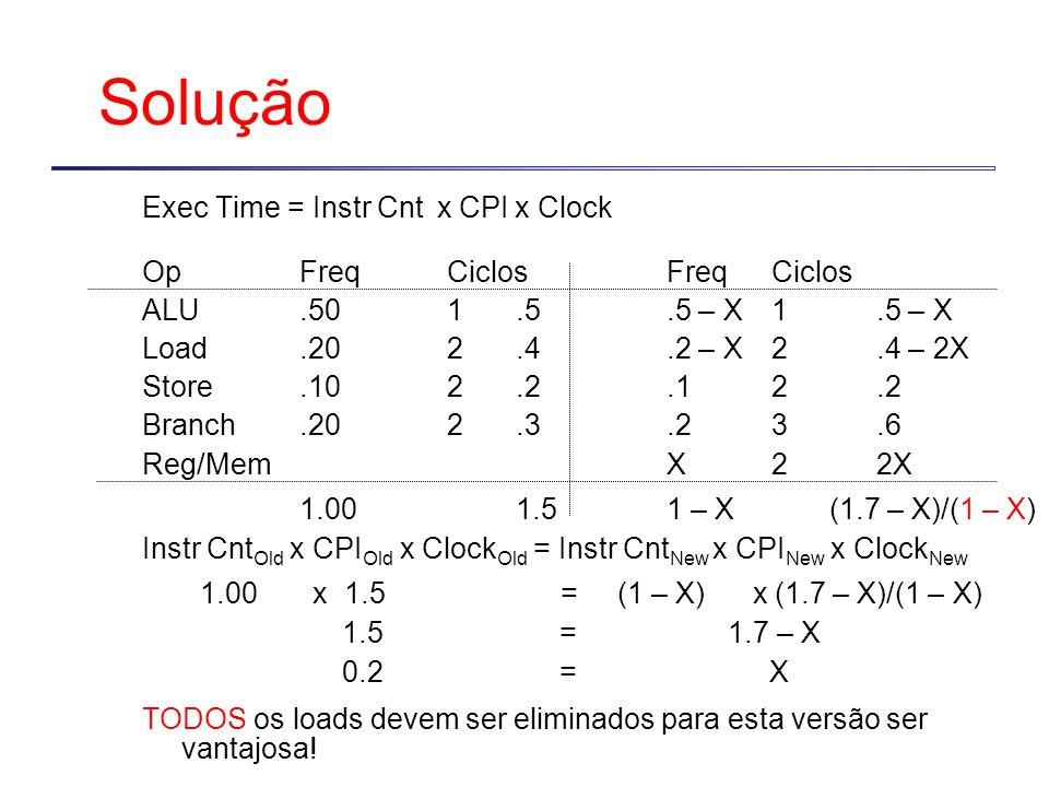 Solução Exec Time = Instr Cnt x CPI x Clock Op Freq CiclosFreqCiclos ALU.50 1.5.5 – X1.5 – X Load.20 2.4.2 – X2.4 – 2X Store.10 2.2.12.2 Branch.20 2.3