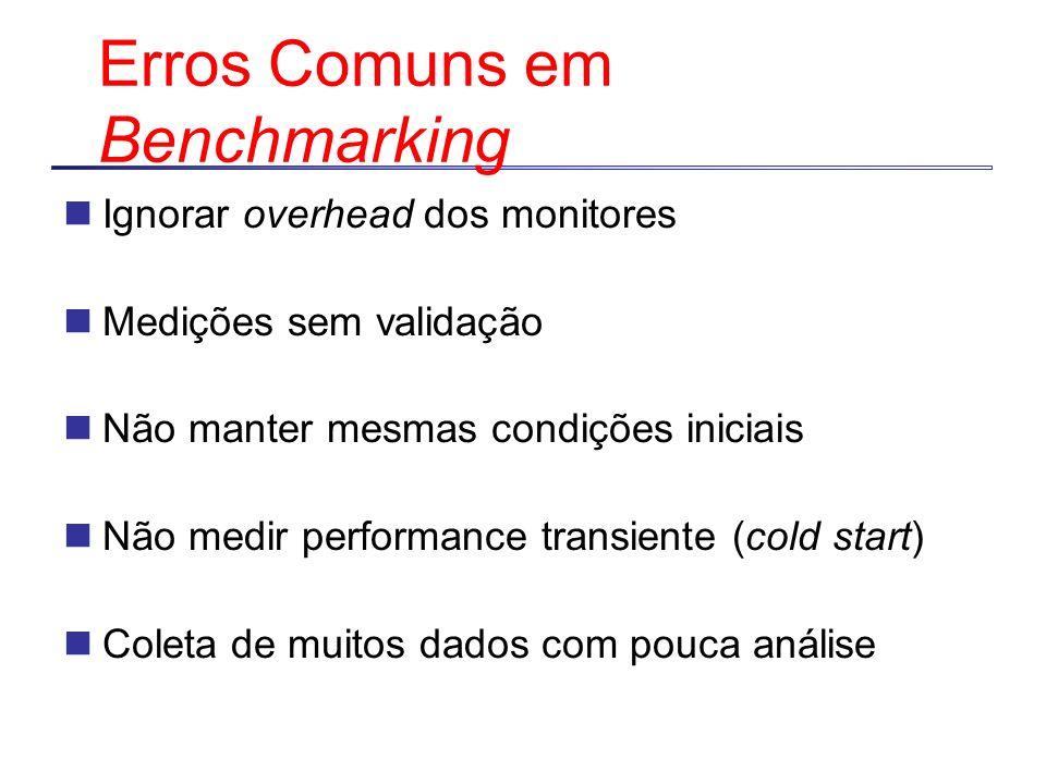 Erros Comuns em Benchmarking Ignorar overhead dos monitores Medições sem validação Não manter mesmas condições iniciais Não medir performance transien