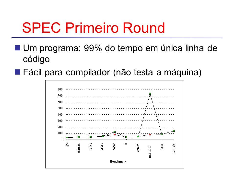 SPEC Primeiro Round Um programa: 99% do tempo em única linha de código Fácil para compilador (não testa a máquina)