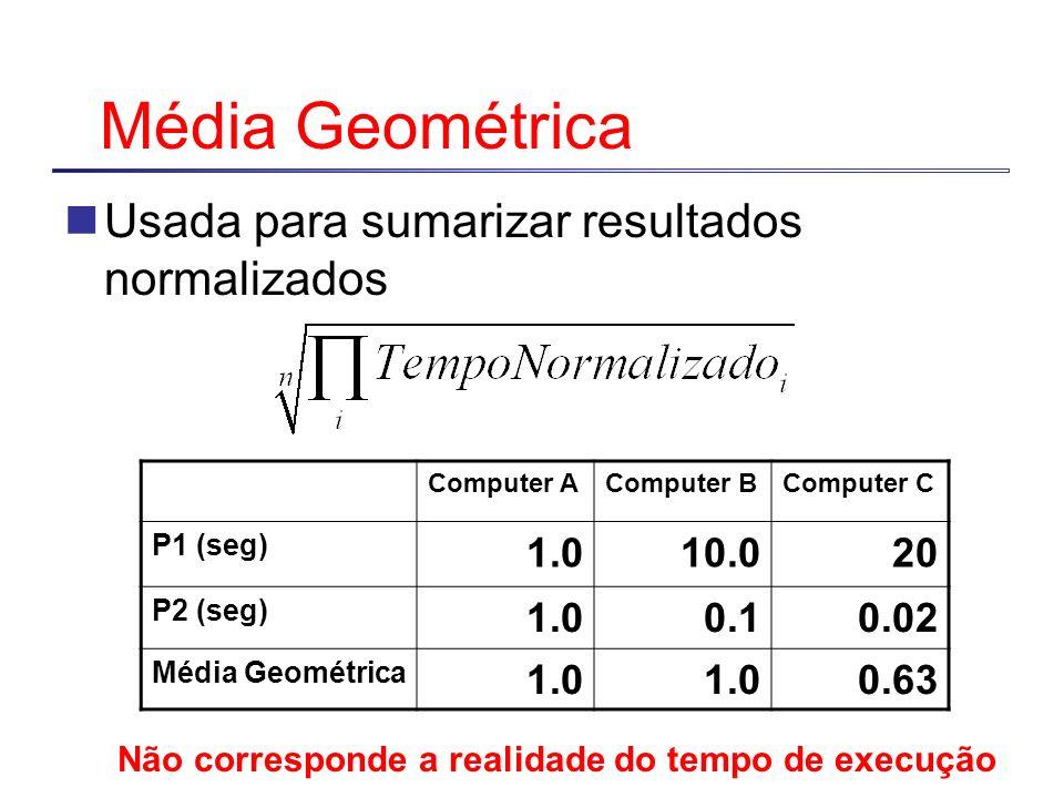 Média Geométrica Usada para sumarizar resultados normalizados Computer AComputer BComputer C P1 (seg) 1.010.020 P2 (seg) 1.00.10.02 Média Geométrica 1