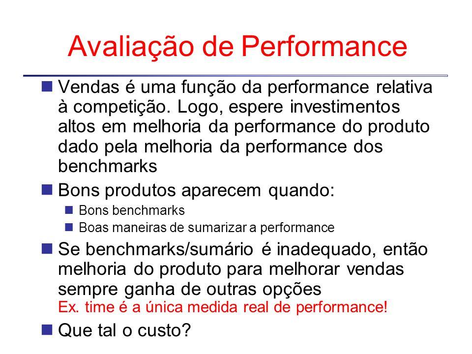 Avaliação de Performance Vendas é uma função da performance relativa à competição. Logo, espere investimentos altos em melhoria da performance do prod