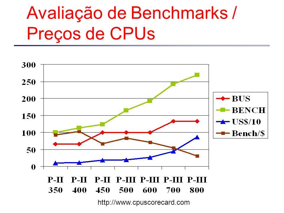 Avaliação de Benchmarks / Preços de CPUs http://www.cpuscorecard.com
