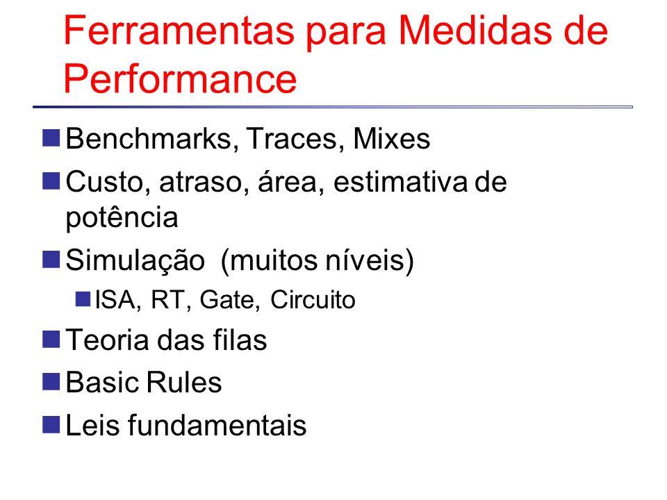 Métricas de Performance (milhões) de instruções por segundo: MIPS (milhões) de operações FP por segundo: MFLOP/s Ciclos por segundo (clock rate) Megabytes / segundo Respostas por mês Operações por segundo Compilador Linguagens de Programação Aplicação Datapath Control TransistoresLógica ISA Unidades Funcionais