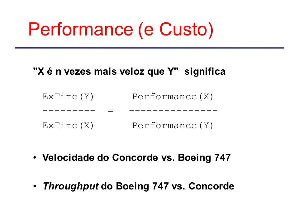 Terminologia de Performance X é n% mais veloz que Y significa: ExTime(Y) Performance(X) n --------- =-------------- = 1 + ----- ExTime(X)Performance(Y) 100 n = 100(Performance(X) - Performance(Y)) Performance(Y) Exemplo: Y leva 15 segundos para completar tarefa, X leva 10 segundos.