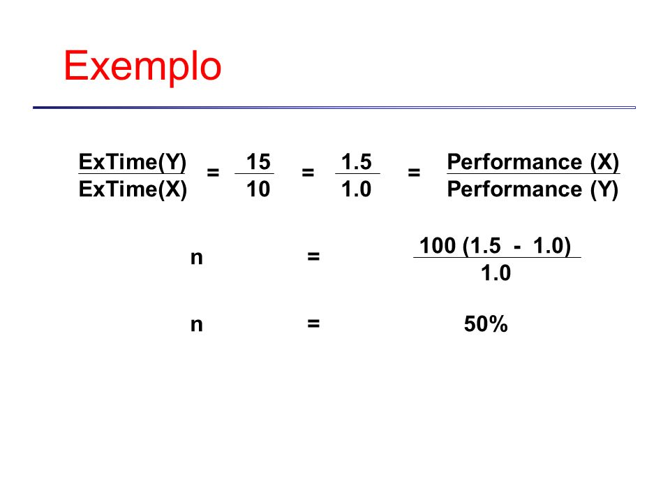 Exemplo 15 10 = 1.5 1.0 = Performance (X) Performance (Y) ExTime(Y) ExTime(X) = n= 100 (1.5 - 1.0) 1.0 n=50%