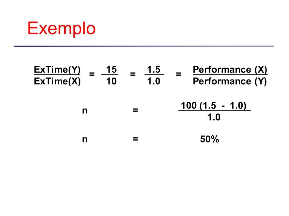 Lei de Amdahl Speedup devido à melhoria E: ExTime sem E Performance com E Speedup(E) = ------------- = ------------------- ExTime com E Performance sem E Suponha que melhoria E acelere porção F da tarefa por fator S, e que restante da tarefa permanece sem alteração, então ExTime(E) = Speedup(E) =