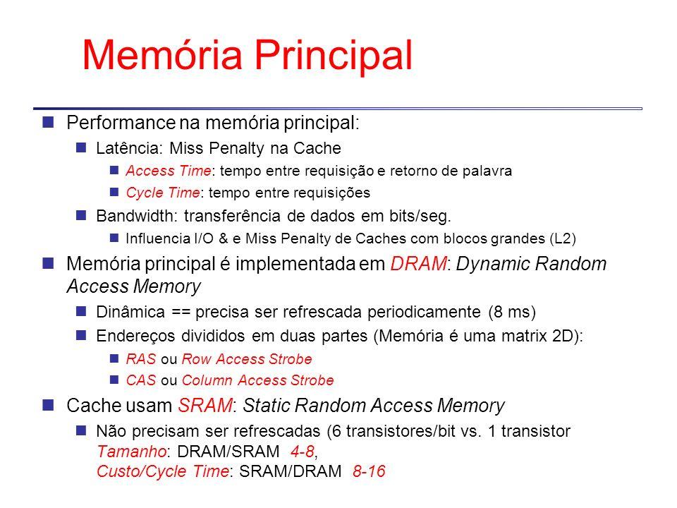 Performance de Memória Principal Simples: CPU, Cache, Barramento, Memória de mesma largura (32 bits) Larga: CPU/Mux 1 palavra; Mux/Cache, Barramento, Memória N palavras (Alpha: 64 bits & 256 bits) Intercalada: CPU, Cache, Barramento 1 palavra: Memória N Módulos (4 Módulos); exemplo possui intercalação de palavras