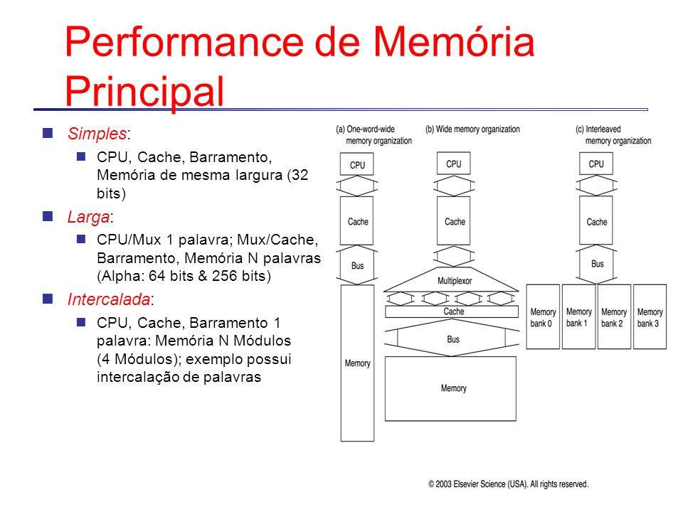 Performance de Memória Principal Simples: CPU, Cache, Barramento, Memória de mesma largura (32 bits) Larga: CPU/Mux 1 palavra; Mux/Cache, Barramento,