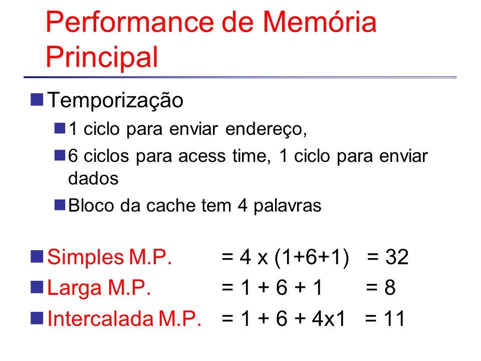 Performance de Memória Principal Temporização 1 ciclo para enviar endereço, 6 ciclos para acess time, 1 ciclo para enviar dados Bloco da cache tem 4 p