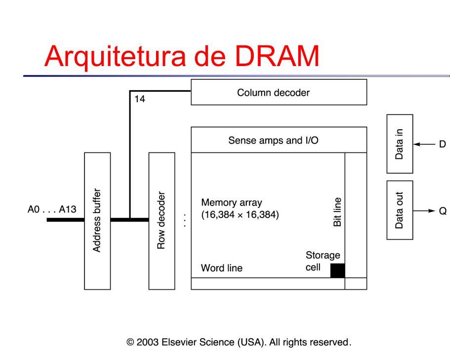 Temporização de DRAMs YearChip SizeSlowest DRAMFastest DRAMCAS Xfer time (ns) Cycle time (ns) 198064 Kbit18015075250 1983256 Kbit15012050220 19861 Mbit12010026190 19894 Mbit1008020165 199216 Mbit806015120 199664 Mbit705012110 1998128 Mbit705010100 2000256 Mbit6545790 2002512 Mbit6040580