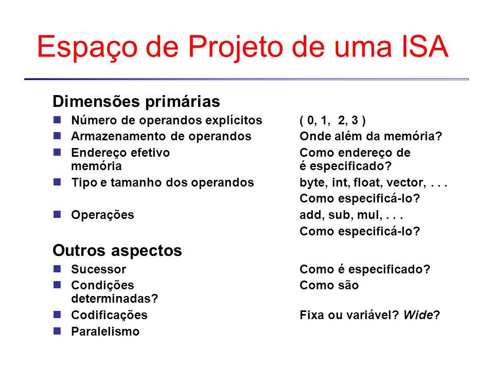 Espaço de Projeto de uma ISA Dimensões primárias Número de operandos explícitos( 0, 1, 2, 3 ) Armazenamento de operandosOnde além da memória? Endereço