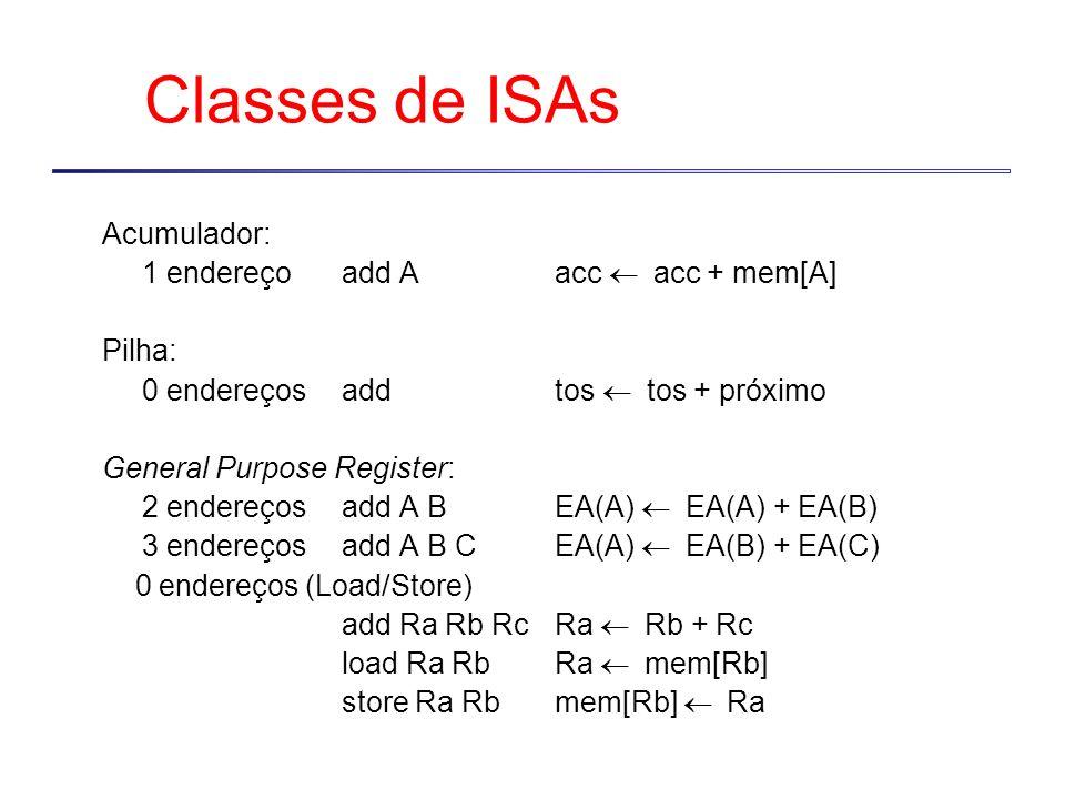 Classes de ISAs Acumulador: 1 endereçoadd Aacc acc + mem[A] Pilha: 0 endereços addtos tos + próximo General Purpose Register: 2 endereçosadd A BEA(A) EA(A) + EA(B) 3 endereçosadd A B CEA(A) EA(B) + EA(C) 0 endereços (Load/Store) add Ra Rb RcRa Rb + Rc load Ra RbRa mem[Rb] store Ra Rbmem[Rb] Ra