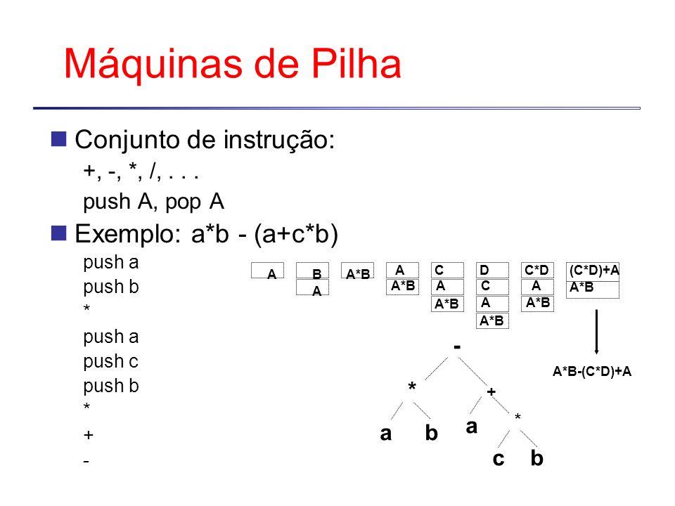 Máquinas de Pilha Conjunto de instrução: +, -, *, /,... push A, pop A Exemplo: a*b - (a+c*b) push a push b * push a push c push b * + - AB A A*B - + a