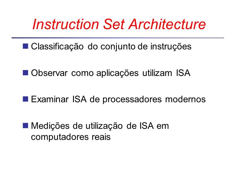 Instruction Set Architecture Classificação do conjunto de instruções Observar como aplicações utilizam ISA Examinar ISA de processadores modernos Medi