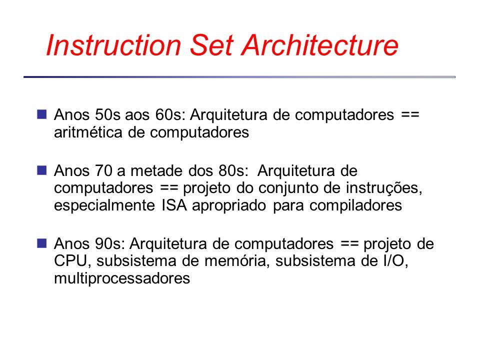 Instruction Set Architecture Anos 50s aos 60s: Arquitetura de computadores == aritmética de computadores Anos 70 a metade dos 80s: Arquitetura de computadores == projeto do conjunto de instruções, especialmente ISA apropriado para compiladores Anos 90s: Arquitetura de computadores == projeto de CPU, subsistema de memória, subsistema de I/O, multiprocessadores