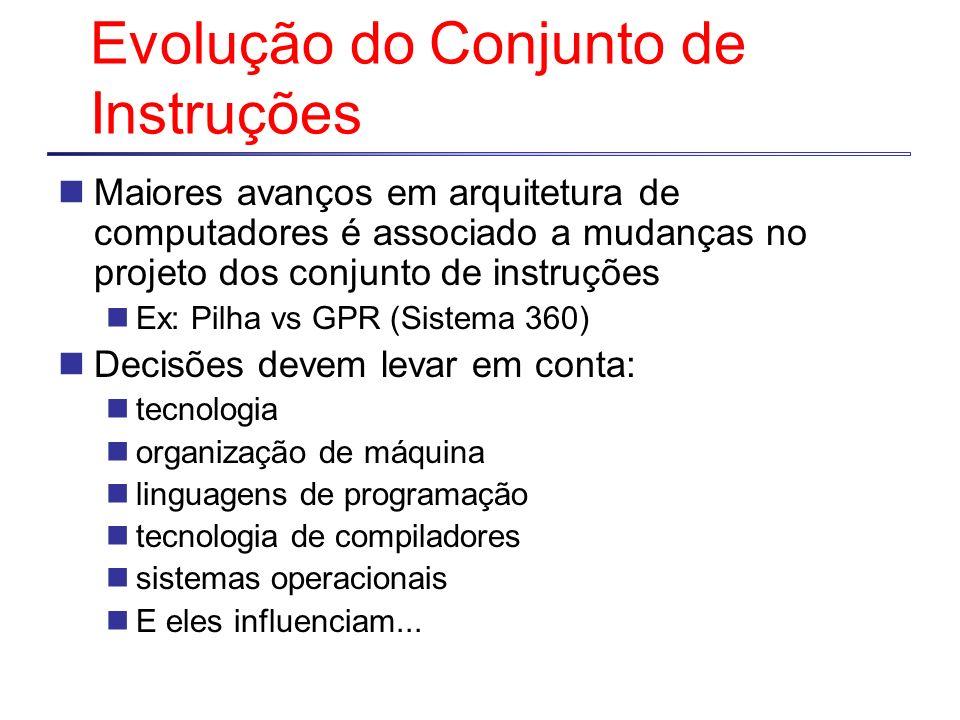Evolução do Conjunto de Instruções Maiores avanços em arquitetura de computadores é associado a mudanças no projeto dos conjunto de instruções Ex: Pil