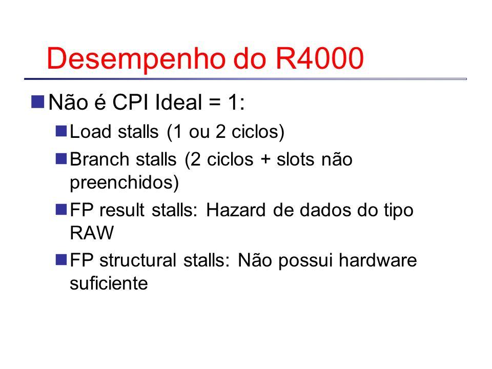 Desempenho do R4000 Não é CPI Ideal = 1: Load stalls (1 ou 2 ciclos) Branch stalls (2 ciclos + slots não preenchidos) FP result stalls: Hazard de dado