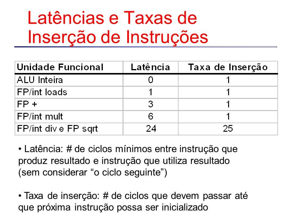 Latências e Taxas de Inserção de Instruções Latência: # de ciclos mínimos entre instrução que produz resultado e instrução que utiliza resultado (sem
