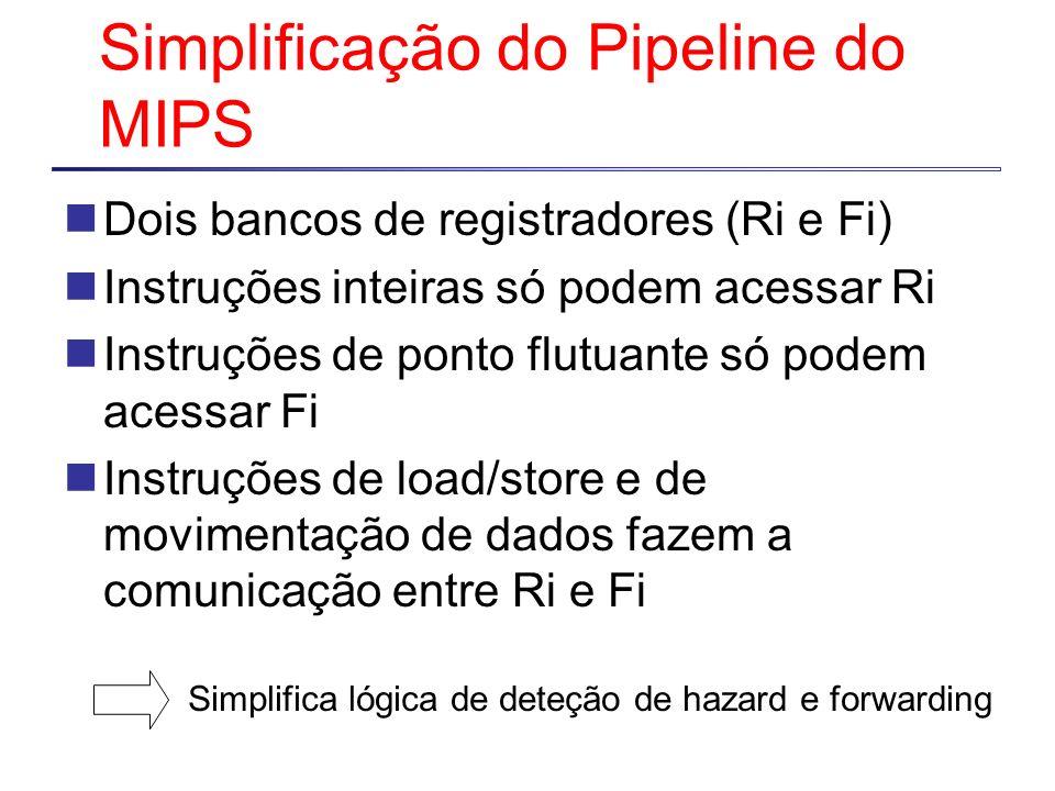 Simplificação do Pipeline do MIPS Dois bancos de registradores (Ri e Fi) Instruções inteiras só podem acessar Ri Instruções de ponto flutuante só pode