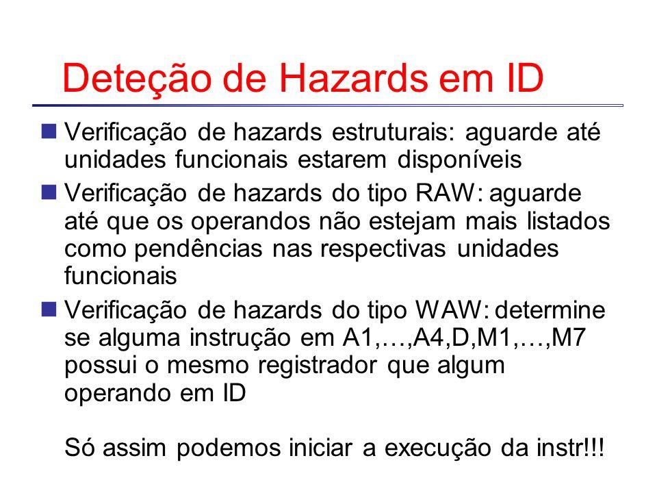 Deteção de Hazards em ID Verificação de hazards estruturais: aguarde até unidades funcionais estarem disponíveis Verificação de hazards do tipo RAW: a