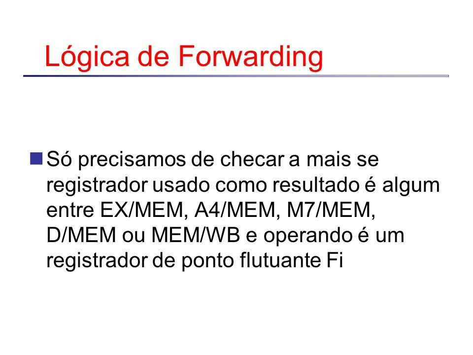 Lógica de Forwarding Só precisamos de checar a mais se registrador usado como resultado é algum entre EX/MEM, A4/MEM, M7/MEM, D/MEM ou MEM/WB e operan