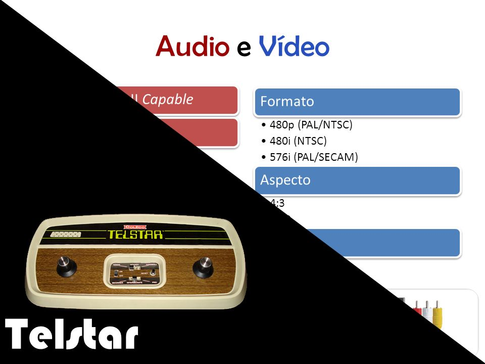 Audio e Vídeo Formato 480p (PAL/NTSC) 480i (NTSC) 576i (PAL/SECAM) Aspecto 4:3 16:9 Conector RCA Video Componente S-Video SCART Dolby Pro Logic II CapableSpeaker nos controles CPU/GPU IBM Broadway 729 MHz ATI Hollywood 243 MHz Memória 88 MB (64/24) 3 MB no chip gráfico Telstar