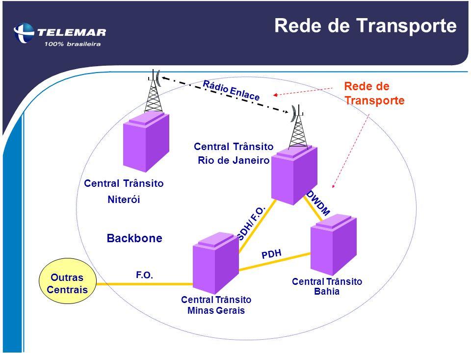 Características das Redes WDM Multiplexação Óptica É a característica mais importante a ser definida de um sistema WDM.