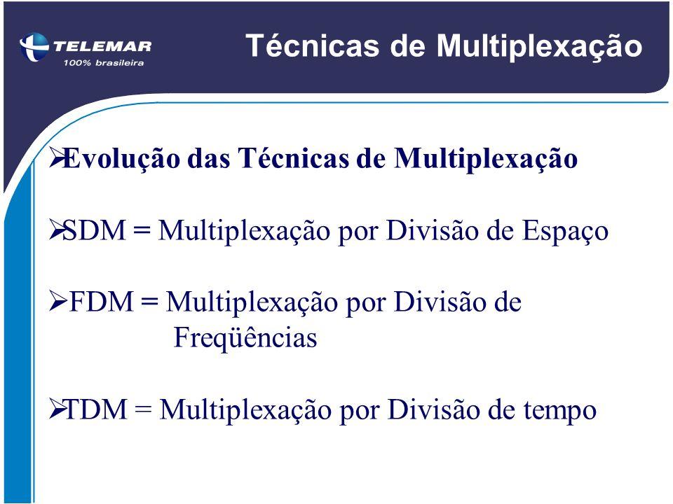 Vantagens e Serviços Equipamentos de usuário de tamanho reduzido (de mesa), com multiplicidade de interfaces e capacidade para fazer parte de segmentos de rede STM-1 ou STM- 4, sem troca do equipamento; Equipamentos de grande porte (STM-16 ou STM-64) com matriz que permite conexões de canais de baixa e alta ordem configuráveis pelo sistema de gerência;