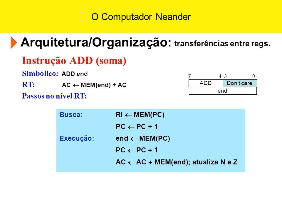 O Computador Neander Arquitetura/Organização: transferências entre regs. Instrução ADD (soma) Simbólico: ADD end RT: AC MEM(end) + AC Passos no nível