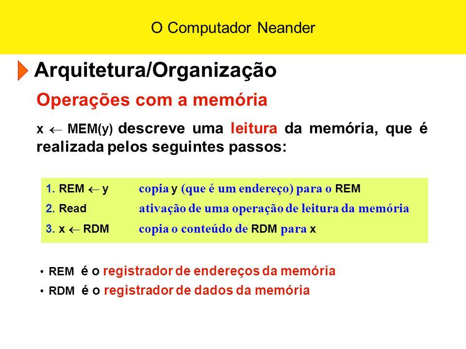 O Computador Neander Arquitetura/Organização Operações com a memória x MEM(y) descreve uma leitura da memória, que é realizada pelos seguintes passos: