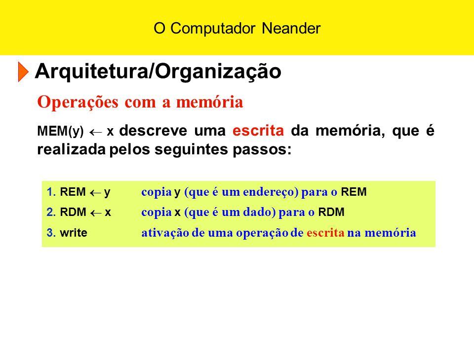 O Computador Neander Arquitetura/Organização Operações com a memória MEM(y) x descreve uma escrita da memória, que é realizada pelos seguintes passos: