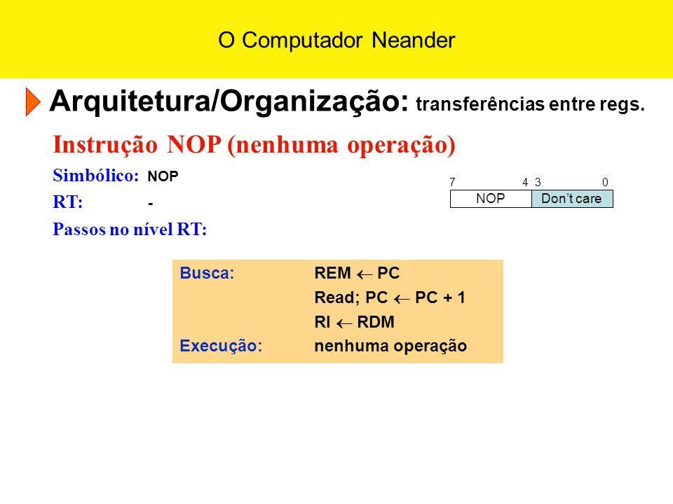 O Computador Neander Arquitetura/Organização: transferências entre regs. Instrução NOP (nenhuma operação) Simbólico: NOP RT: - Passos no nível RT: Bus