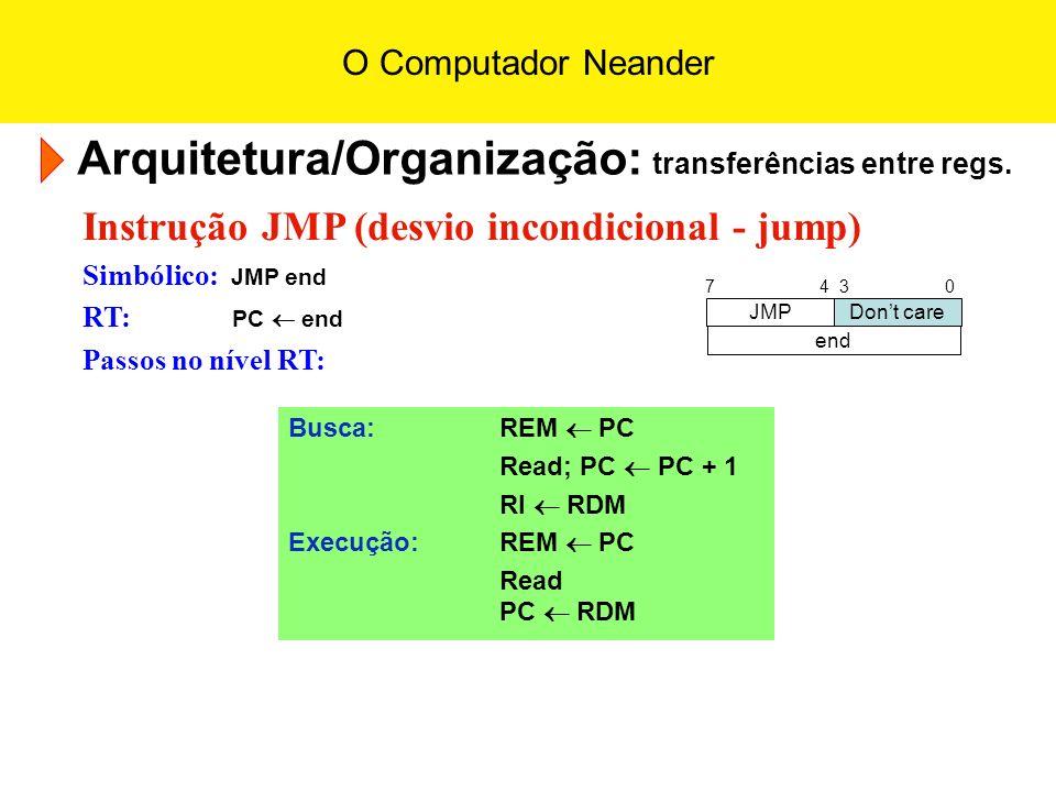 O Computador Neander Arquitetura/Organização: transferências entre regs. Instrução JMP (desvio incondicional - jump) Simbólico: JMP end RT: PC end Pas