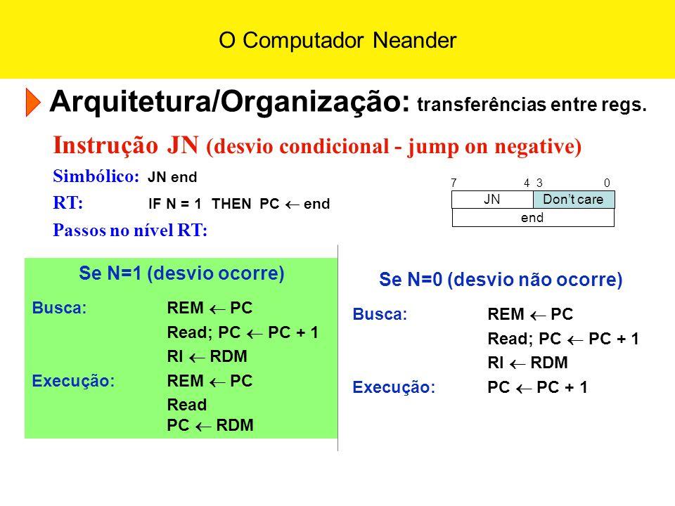 O Computador Neander Arquitetura/Organização: transferências entre regs. Instrução JN (desvio condicional - jump on negative) Simbólico: JN end RT: IF