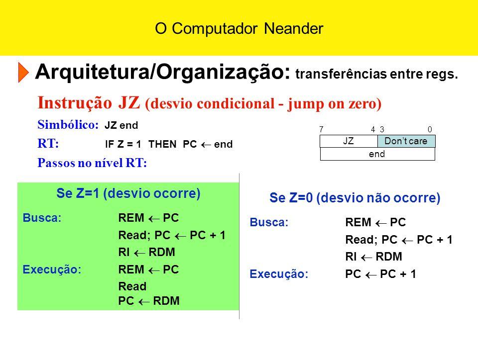O Computador Neander Arquitetura/Organização: transferências entre regs. Instrução JZ (desvio condicional - jump on zero) Simbólico: JZ end RT: IF Z =