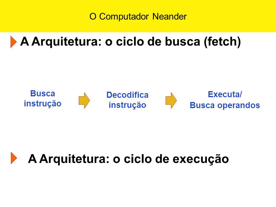O Computador Neander A Arquitetura: o ciclo de busca (fetch) Decodifica instrução Busca instrução Executa/ Busca operandos A Arquitetura: o ciclo de e