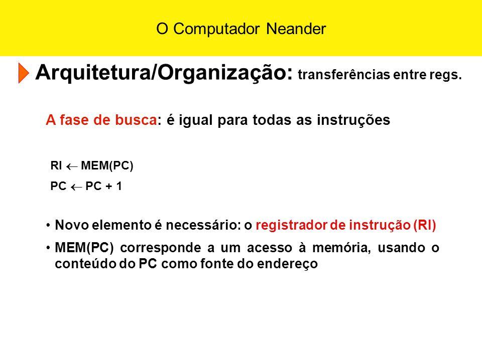O Computador Neander Arquitetura/Organização: transferências entre regs. Novo elemento é necessário: o registrador de instrução (RI) MEM(PC) correspon