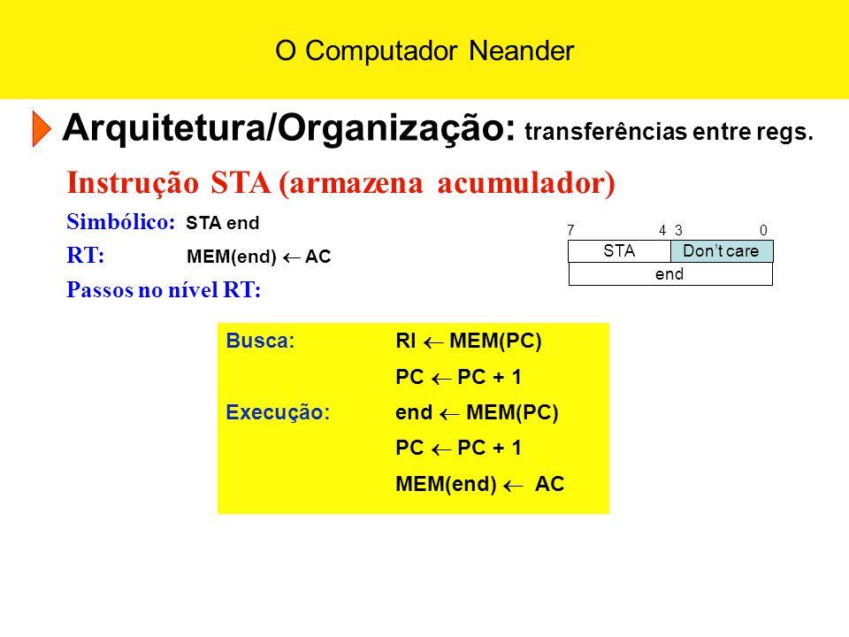 O Computador Neander Arquitetura/Organização: transferências entre regs. Instrução STA (armazena acumulador) Simbólico: STA end RT: MEM(end) AC Passos