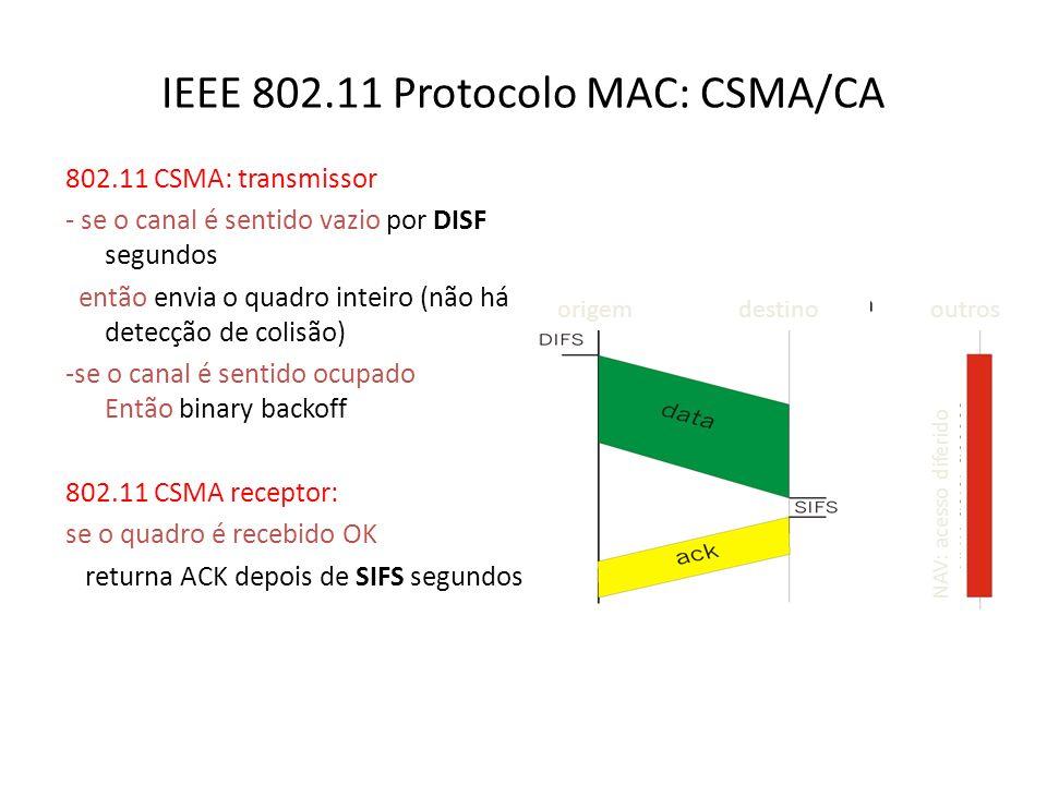 IEEE 802.11 Protocolo MAC: CSMA/CA 802.11 CSMA: transmissor - se o canal é sentido vazio por DISF segundos então envia o quadro inteiro (não há detecç