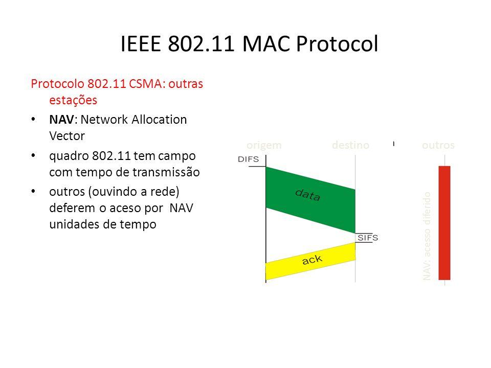 IEEE 802.11 MAC Protocol Protocolo 802.11 CSMA: outras estações NAV: Network Allocation Vector quadro 802.11 tem campo com tempo de transmissão outros