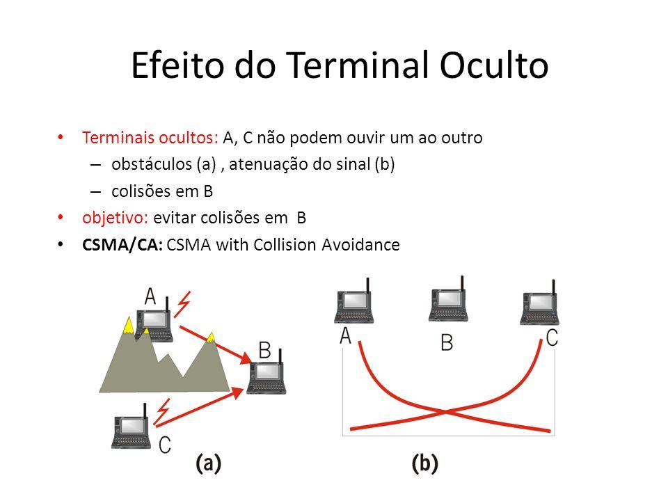 Efeito do Terminal Oculto Terminais ocultos: A, C não podem ouvir um ao outro – obstáculos (a), atenuação do sinal (b) – colisões em B objetivo: evita