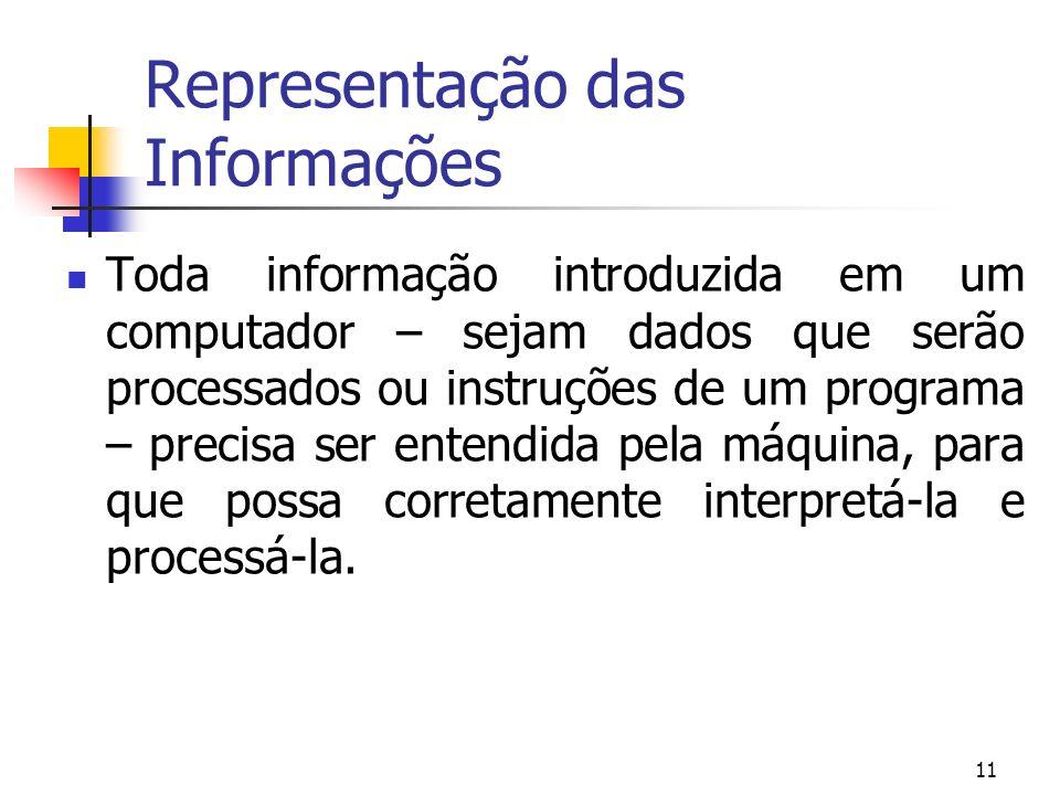 11 Representação das Informações Toda informação introduzida em um computador – sejam dados que serão processados ou instruções de um programa – preci